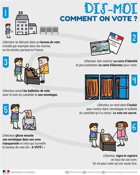 bureau de vote 駘ections professionnelles foire aux questions comment voter sans souci dimanche 18