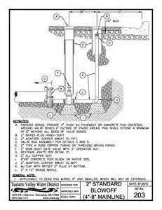 audio pressor circuit diagram audio block diagram elsavadorla