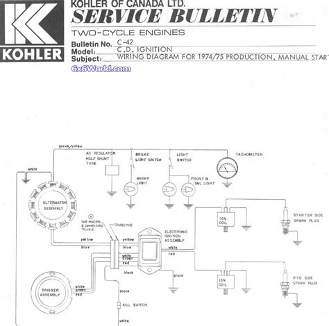 8 kohler small engine wiring diagram get free