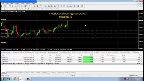 forex tutorial in tamil best forex trading training in tamil youtube