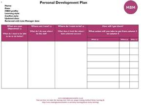 professional improvement plan template professional improvement plan template individual