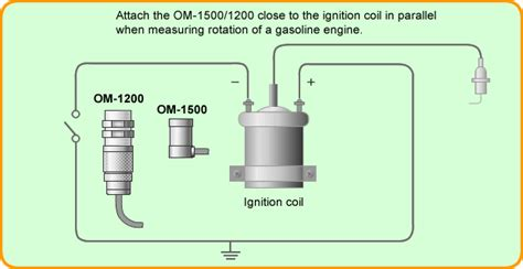 Cable Sensor Gasoline Ge Ono Sokki Motor Gasoline Engine Rpm Detector Om 1500 1200