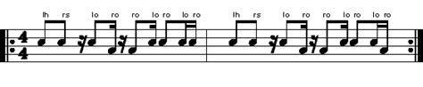 samba drum pattern midi latin rhythms conga
