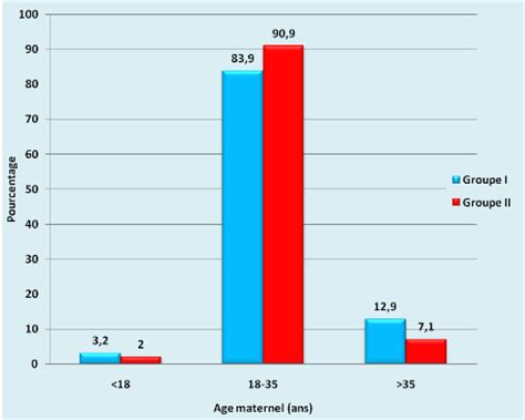 accouchement par voie basse en siege memoire accouchement du si 232 ge par voie basse