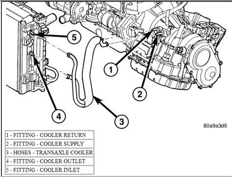 hayes car manuals 2008 dodge grand caravan transmission control service manual transmission cooler line 2011 dodge grand caravan replace i remove the supply