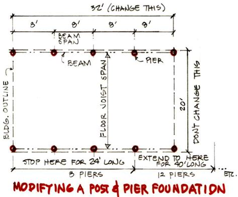 pier foundation house plans
