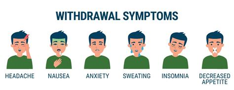Cannabis Detox Symptoms by Cannabis Withdrawal A Longstanding Myth Or An