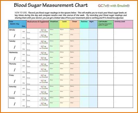 blood sugar chart template 11 printable blood glucose chart plantemplate info