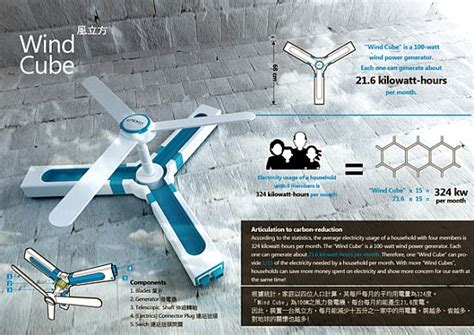 wind cubes concept could power your home with wind energy