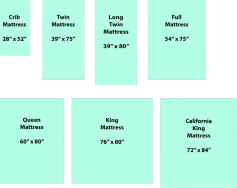 Size Of Mattress Vs by Mattress Sizes And Comparisons Vs Bed Size