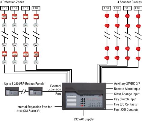 wiring diagram of conventional alarm system 28 images
