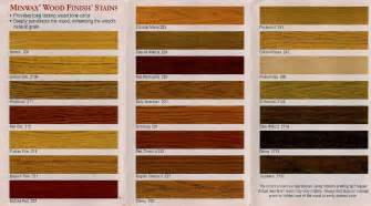 minwax color chart minwax stains home details minwax wood