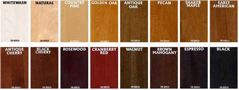 sherwin williams paint store albuquerque nm image gallery wood stain
