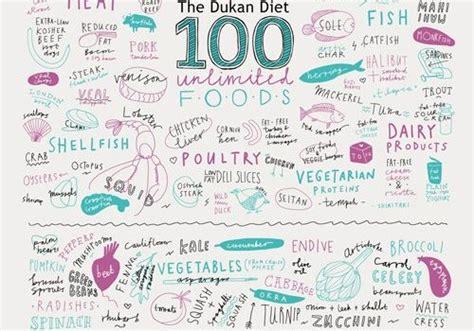i 100 alimenti della dieta dukan dieta dukan ricette e menu vivo di benessere
