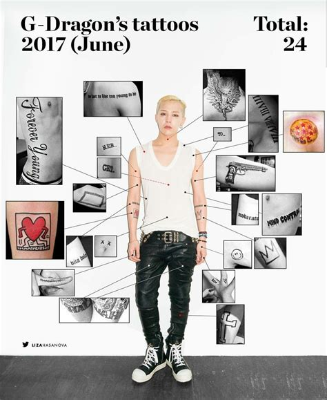 g dragon tattoos tattoo collections