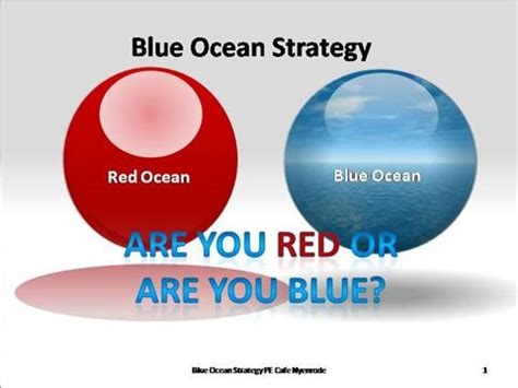 Powerpointing Blue Ocean Strategy 1 Authorstream Blue Strategy Powerpoint