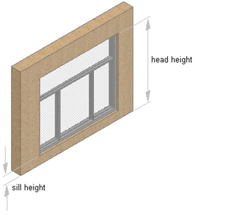 Sill Height To Create A Door And Window Assembly With User Specified