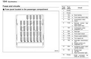 1999 subaru impreza fuse box location impreza free printable wiring diagrams