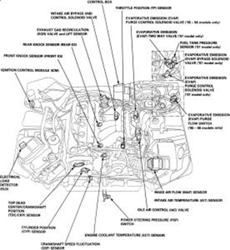 1999 Acura Cl Egr Valve Forgive Me I Don T Know Much
