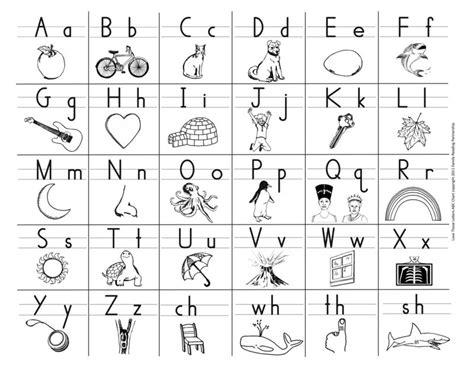 printable alphabet wall chart abc chart printable pdf cute kawaii abc alphabet flash