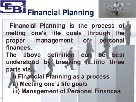Mba Financial Planning Iwu by Financial Planning