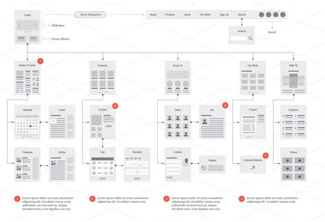 web design mockup exle website flowcharts and site maps ai mockup creative and