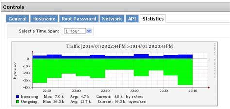 monitor virtual servers bandwidth usage web