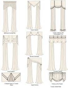 Window Treatment Types - swags custom drapery types guide how to windows treatment valances drapery pinterest