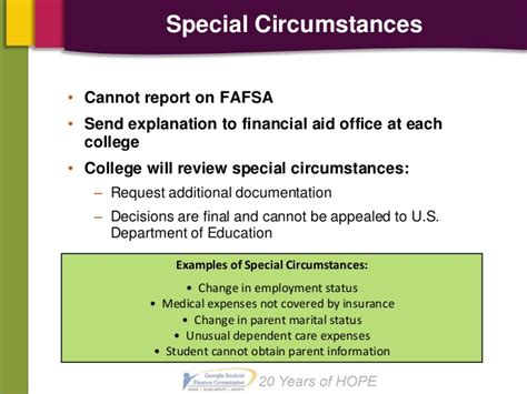 Exle Letter To Appeal Financial Aid special circumstances financial aid letter exle special