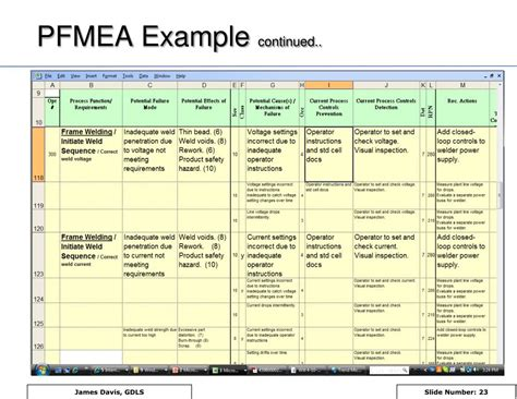 pfmea template ppt pfmea process failure mode and effects analysis