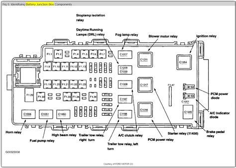 ford explorer xlt fuse diagram