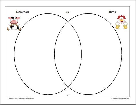 printable venn diagram triple venn diagram printable new calendar template site