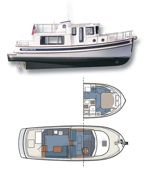 ranger boats plant manager luke brown yachts nordic tugs 34