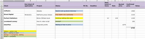 Keeping Track Of Projects Spreadsheet by A Simple Project Spreadsheet For Freelancers Abc Copywriting
