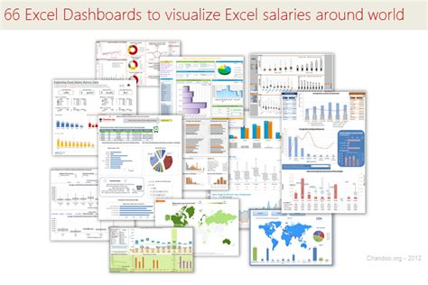 Pivot Charts Archives 187 Chandoo Org Learn Excel Power Bi Charting Online Cool Excel Chart Templates