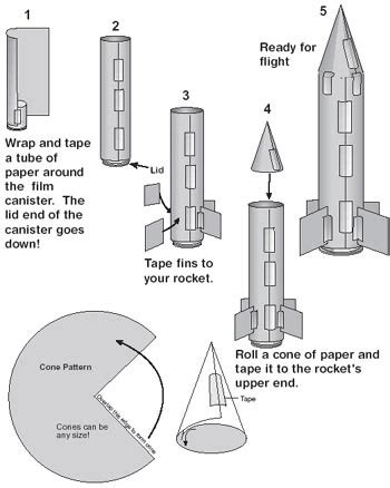 paper rocket template nasa paper rockets page 2 pics about space