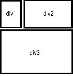 css layout variable width css html divs how to wrap content stack overflow