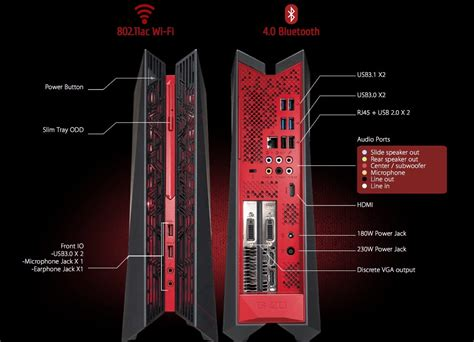 Asus Rog Laptop Optical Port asus rog g20cb is a yet powerful gaming desktop launched in india gadgetdetail