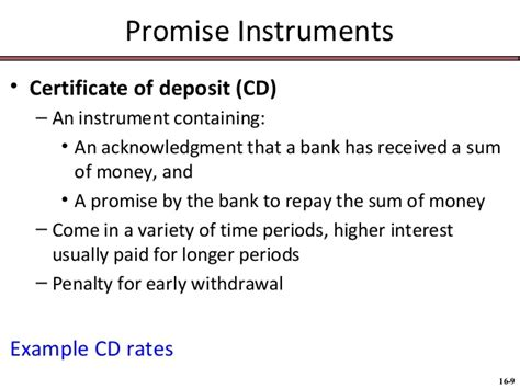 Letter Format For Premature Withdrawal Of Fixed Deposit 116 Chap016 Negotiable Instruments