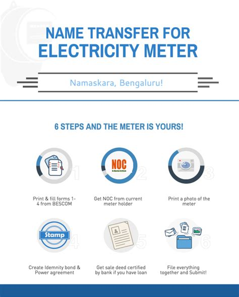 Electricity Bill Name Transfer Letter Format electricity meter connection transfer noc housing