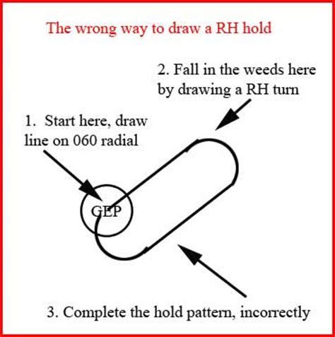 holding pattern definition a flight instructor s journal back to basics holding 101