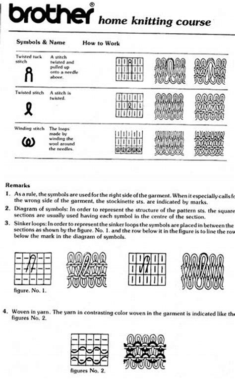 knitting signs image gallery knitting symbols