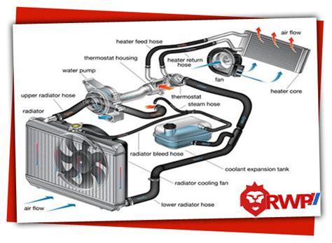 shurflo rv water wiring diagram solenoid wiring