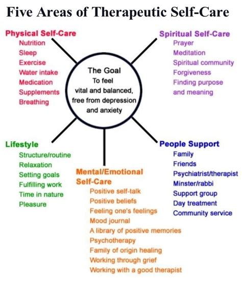 the self care cookbook a holistic approach to cooking and living well books five areas of therapeutic self care to heal from anxiety