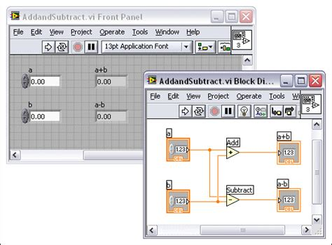 labview front panel and block diagram block diagram labview 2013 help national instruments