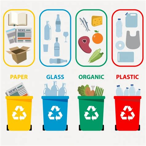 of recycle recycling elements collection vector free