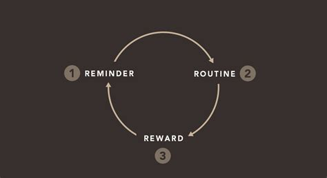 change your habits 3 manuscripts how to talk to mental toughness of a warrior procrastination books the 3 r s of habit change how to start new habits that