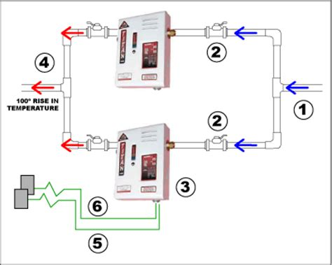 titan water heater wiring diagram 28 images titan