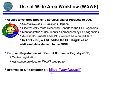 wide area workflow wawf radio frequency identification rfid iuid rfid seminar