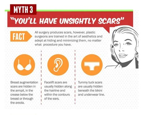 7 Interesting Facts About Cosmetic Surgery by Dr R K Mishra Plastic Cosmetic Surgery Sips